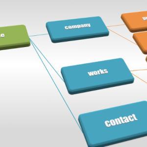 導入したプラグイン①Google XML Sitemaps