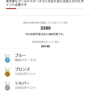 ゴールドステータス達成だ!!