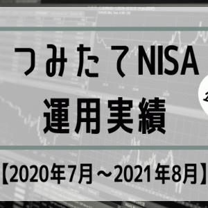 【つみたてNISA】運用実績をブログで公開!(2020年7月〜2021年8月)