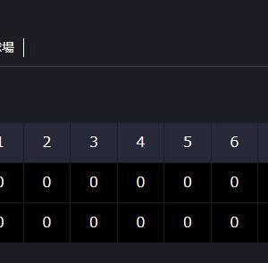 五輪 野球 日本 ドミニカ