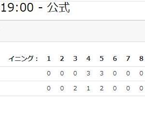 五輪 野球 日本 アメリカ