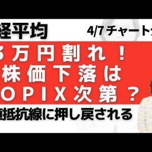 【反落・日経平均チャート分析と予想:4/7】3万円超も売りに… #日経平均