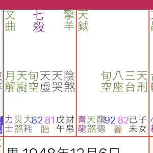 菅義偉さんの外交手腕は未知数というがトランプ大統領はあの香港の風水師に聞かないのかな?