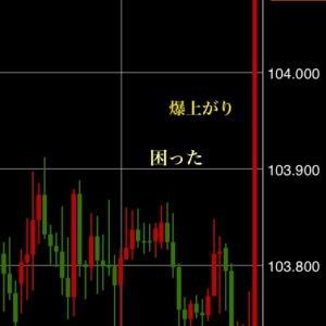 11月23日 ドル円 失敗