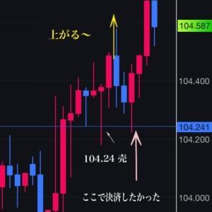 12月2日ドル円