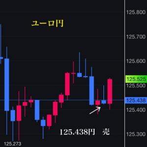 ドル円andユーロ円ショート