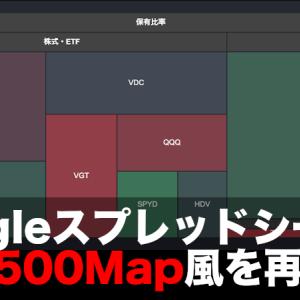 S&P500MapをGoogleスプレッドシートで再現する方法