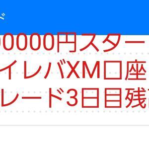3日目 口座残高133,533円 ハイレバFXトレードXM口座残高報告 (第1回戦)