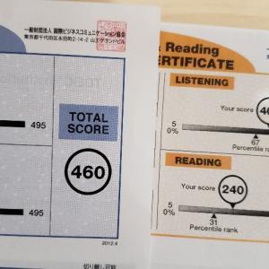 英語嫌いが3ヵ月でTOEIC400点台から600点台に到達した勉強法解説します