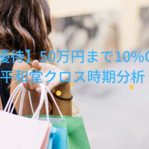 【8月優待】50万円まで10%OFF?平和堂クロス時期分析