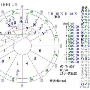 ■上弦の月:20年11月22日 13:44:46(東京)