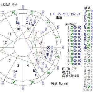 ■春分図:2021年3月20日 18:37:33(東京)