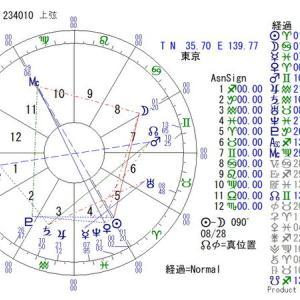 ■上弦の月:2021年3月21日 23:40:10(東京)