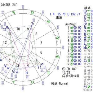 ■満月:2021年3月29日 03:47:56(東京)