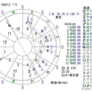 ■下弦の月:2021年4月4日:19:02:13(東京)
