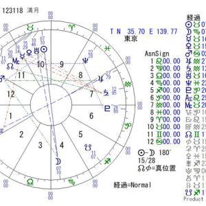 ■満月:2021年4月27日 12:31:18(東京)