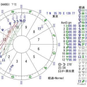 ■下弦の月:2021年5月4日 4:49:51(東京)