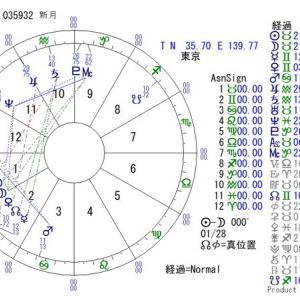 ■新月:2021年5月12日 03:59:32(東京)