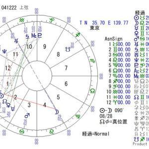 ■上弦の月:2021年5月20日 04:12:22(東京)