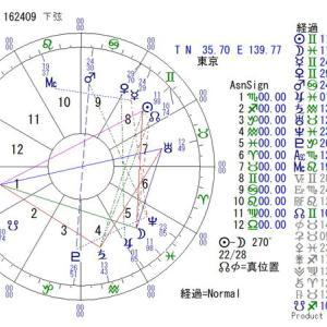 ■下弦の月:2021年6月2日:16:24:09(東京)
