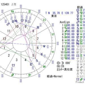 ■上弦の月:6月18日 12:53:23 (東京)