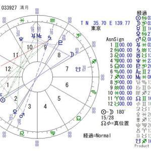■満月図:6月25日 03:38:45(東京)