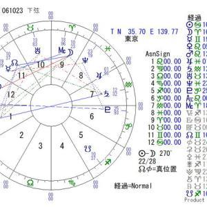 ■下弦の月:2021年7月2日 06:09:47(東京)