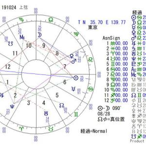 ■上弦の月:7月17日 19:10:24(東京)