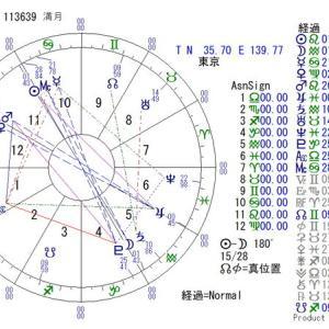 ■満月:2021年7月24日 11:35:57(東京)