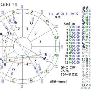 ■下弦の月:2021年7月31日 22:15:44(東京)