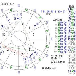 ■新月:2021年8月8日 22:49:52(東京)