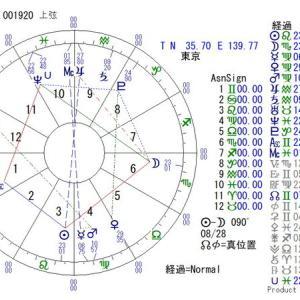 ■上弦の月:2021年8月16日 00:19:20(東京)
