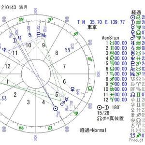 ■満月:2021年8月22日 21:01:43(東京)