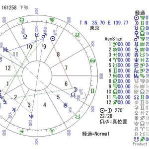 ■下弦の月:2021年8月30日 16:12:58(東京)