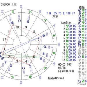 ■上弦の月:2021年9月14日 05:39:06(東京)