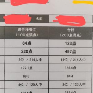 【中学受験】本番直前。テンションが一番上がったテスト結果。
