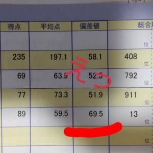 【高校受験】中2。5月実施。enaの学力判定テストの結果。国語の偏差値が泣ける!