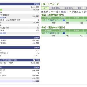 日経平均30,000円達成!しかし、まだ通過点⁉次なるターゲットは日経平均【38,000円】へ⁉