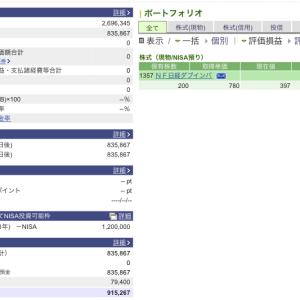 日経平均調整完了⁉ 来週は30,000円回復して上値追い開始か? 4月株高アノマリーは本当か⁉