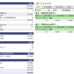 GW明けは日経平均は急騰!3万円に向けて反騰開始か⁉それともレンジ相場は続くのか?