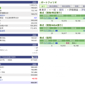 日経平均大幅上昇⁉ 29,000円をあっさり突破! 調整完了で上昇波動突入か!?