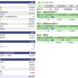 MSQに向けた仕掛けはあるのか?日経平均30,000円突破にはまだパワー不足⁉今週の戦略も押し目買い、吹き上がったら売り戦略⁉