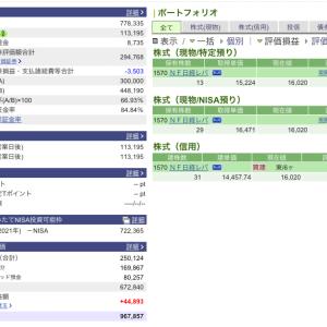 【日経平均大幅高3万円目前!】来週のメジャーSQに向けての戦略、3万円は通過点⁉