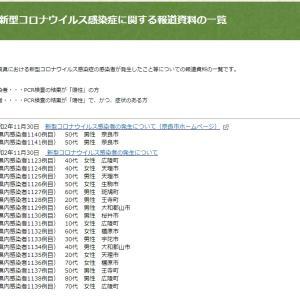 奈良県の「新型コロナウイルス感染症」の状況は?