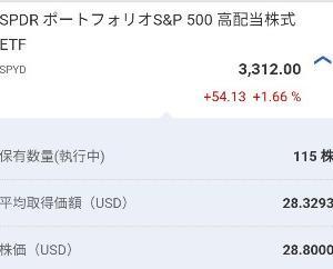 高配当ETFのSPYDを主軸にサイドFIRE したい!!!!
