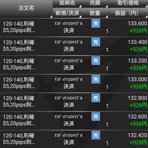 暴落でも買い向かう!TQQQ自動売買!! 9/14は+22,631円の利益、9/15オープン状況(+10,090円 22:40現在)