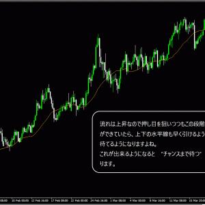 ユーロ円 +72pips ¥555.000 2021.3.26