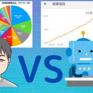 感情vsオート:投資初心者が半年で約100万円投資した資産運用成績(2020年9月22日現在)