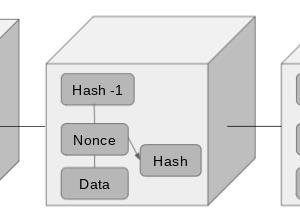 【図解】これでわかる!ビットコイン、ブロックチェーン、マイニング、PoWの仕組み