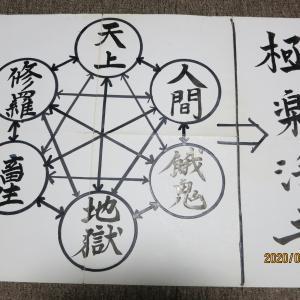 「六道輪廻」③六道って、どんな世界なの?